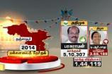 தேர்தல் 40-40: தஞ்சாவூர் தொகுதி!